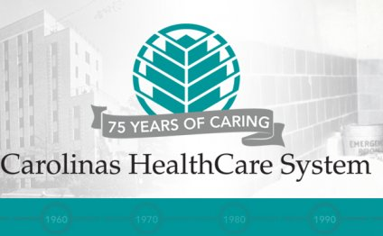 75 Years of Carolinas