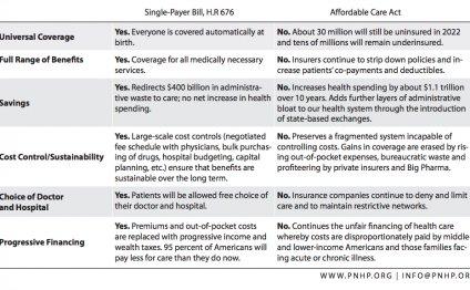 Single payer versus obamacare